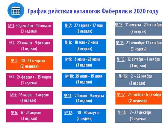 каталожные периоды 2020 года