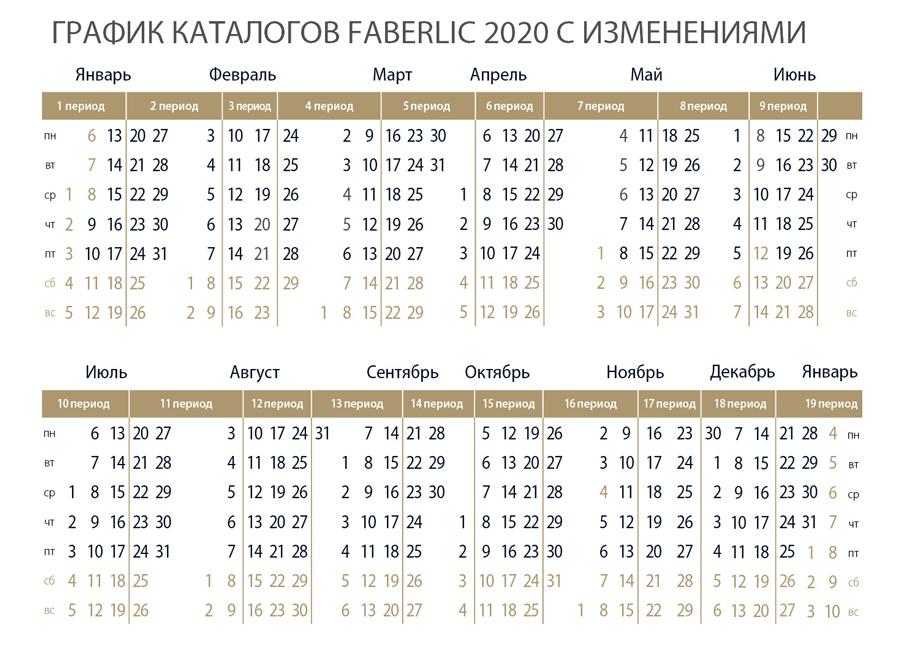 график каталогов 2020 с изменениями